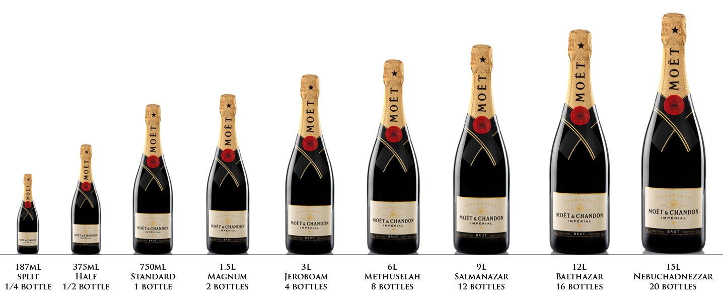 Wine and champagne bottle size chart boozist wine and champagne bottle size chart sciox Images